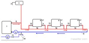 Ленинградка - система отопления, схемы и особенности