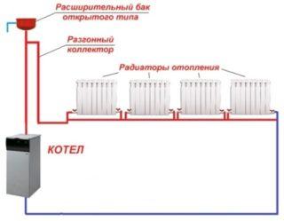 Система отопления ленинградка - достоинства недостатки и возможности модернизации